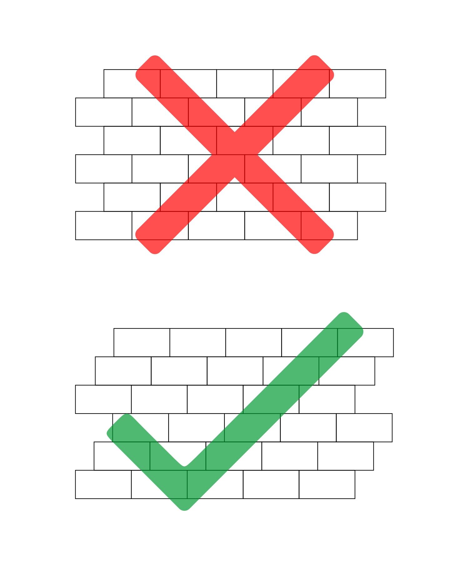 The Builder Depot Blog